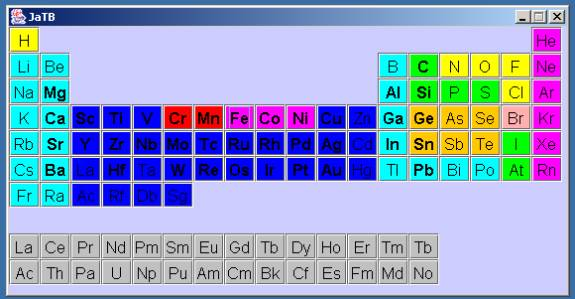 In this tutorial we will calculate the band structure of fe start jatb by typing java jar jatbjar at the system prompt in the directory where you downloaded jatbjar you should see a periodic table such as urtaz Gallery